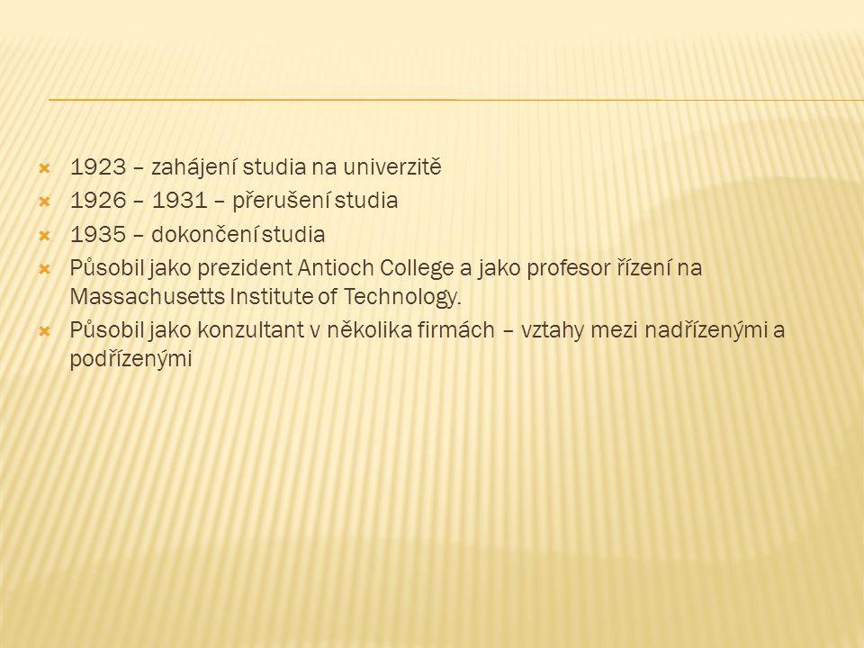 1923 – zahájení studia na univerzitě