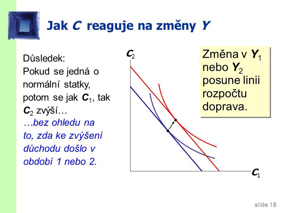 Keynes vs. Fisher Keynes: Současná spotřeba závisí pouze na současném důchodu.