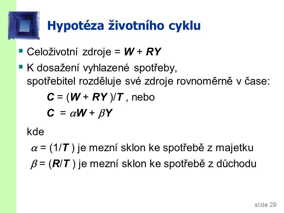 Důsledky hypotézy životního cyklu