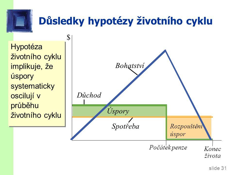 Hypotéza permanentního důchodu