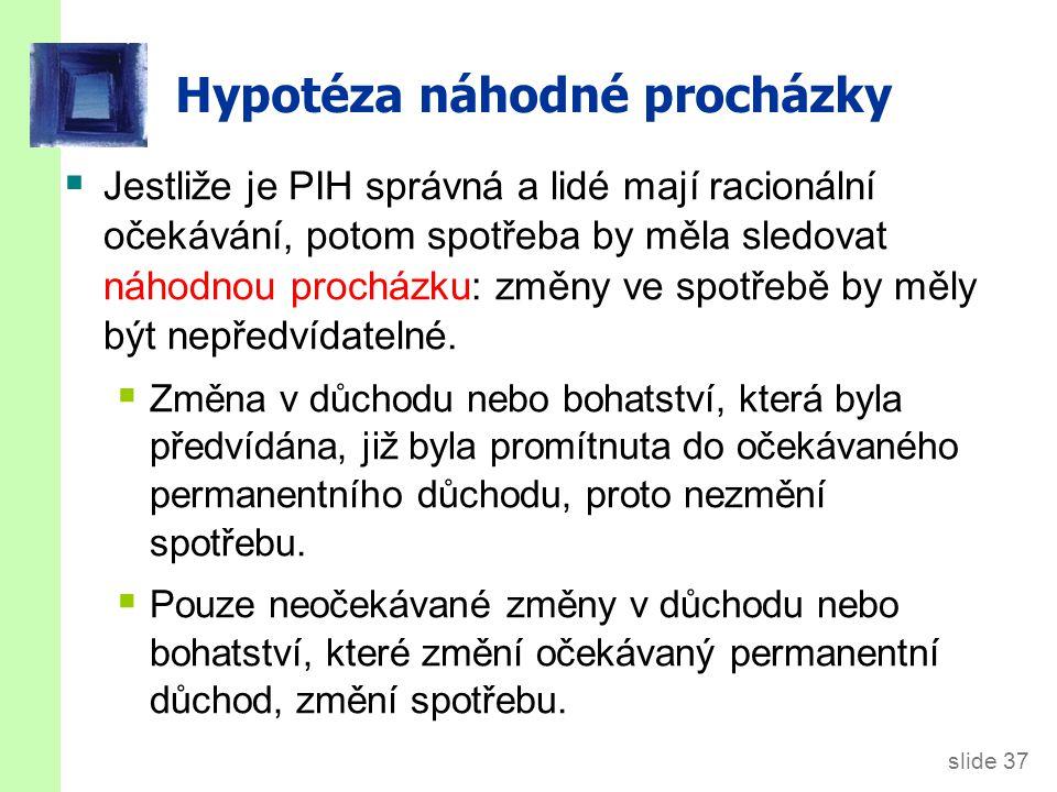 Důsledky hypotézy náhodné procházky