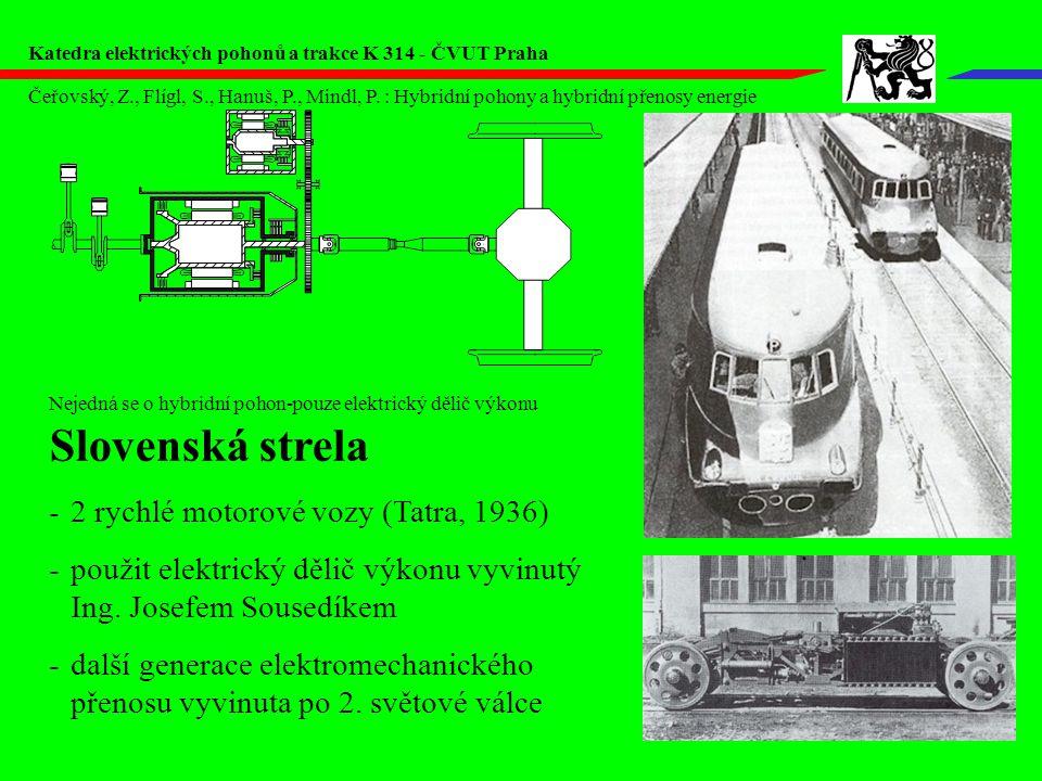 Slovenská strela - 2 rychlé motorové vozy (Tatra, 1936)