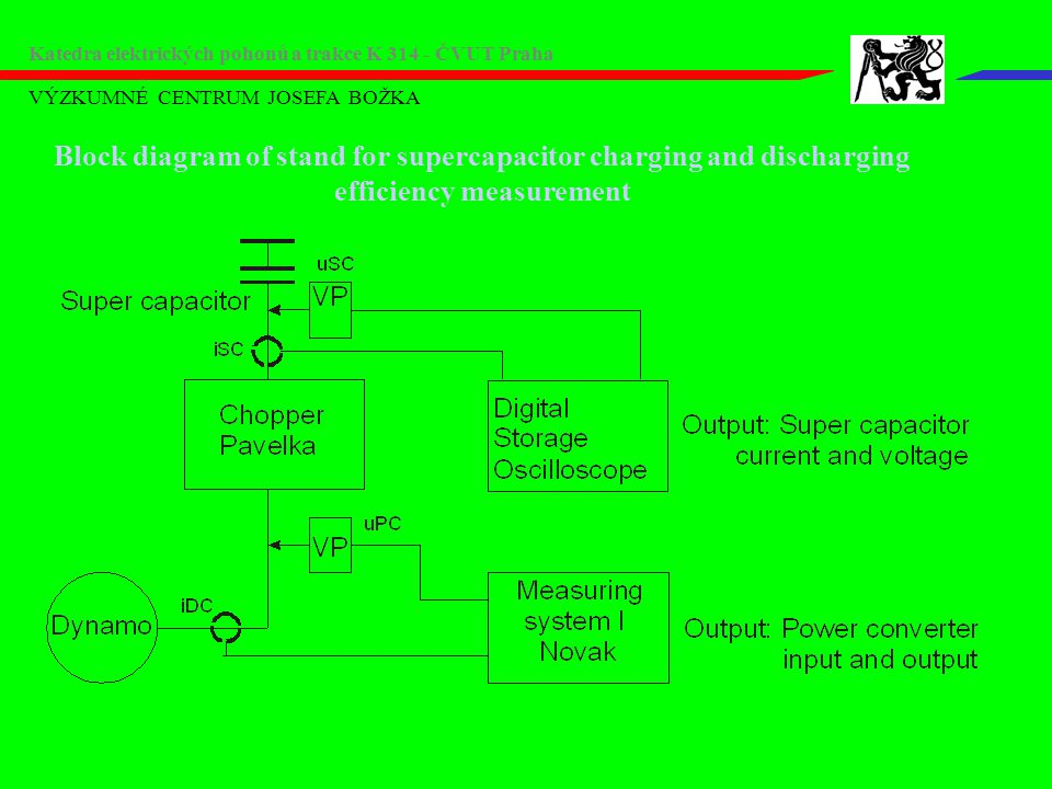 Block diagram of stand for supercapacitor charging and discharging