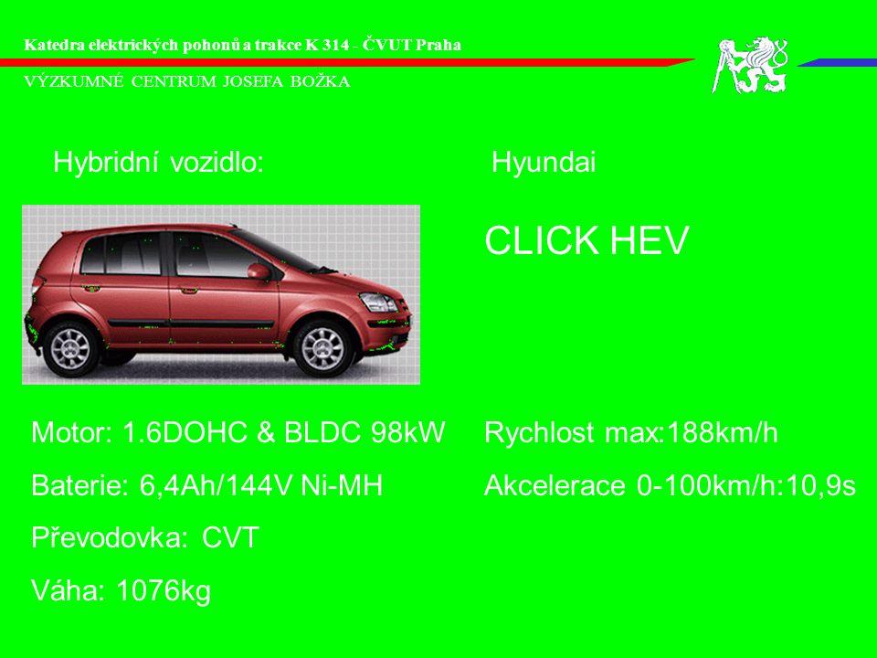 CLICK HEV Hybridní vozidlo: Hyundai Motor: 1.6DOHC & BLDC 98kW
