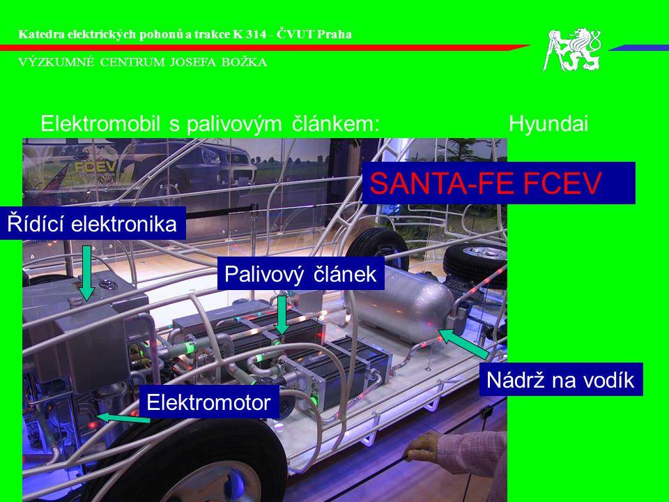 SANTA-FE FCEV Elektromobil s palivovým článkem: Hyundai