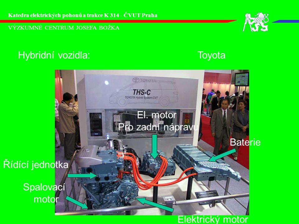 Hybridní vozidla: Toyota