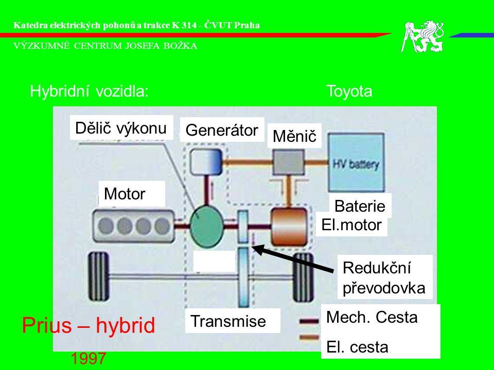 Prius – hybrid Hybridní vozidla: Toyota Dělič výkonu Generátor Měnič