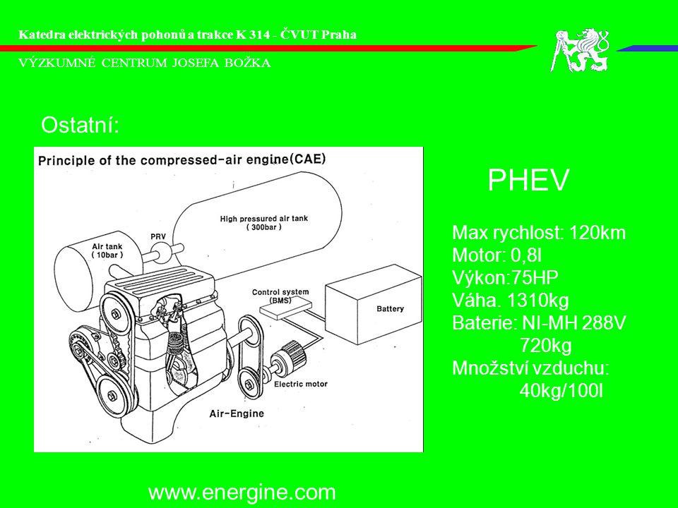 PHEV Ostatní: www.energine.com Max rychlost: 120km Motor: 0,8l