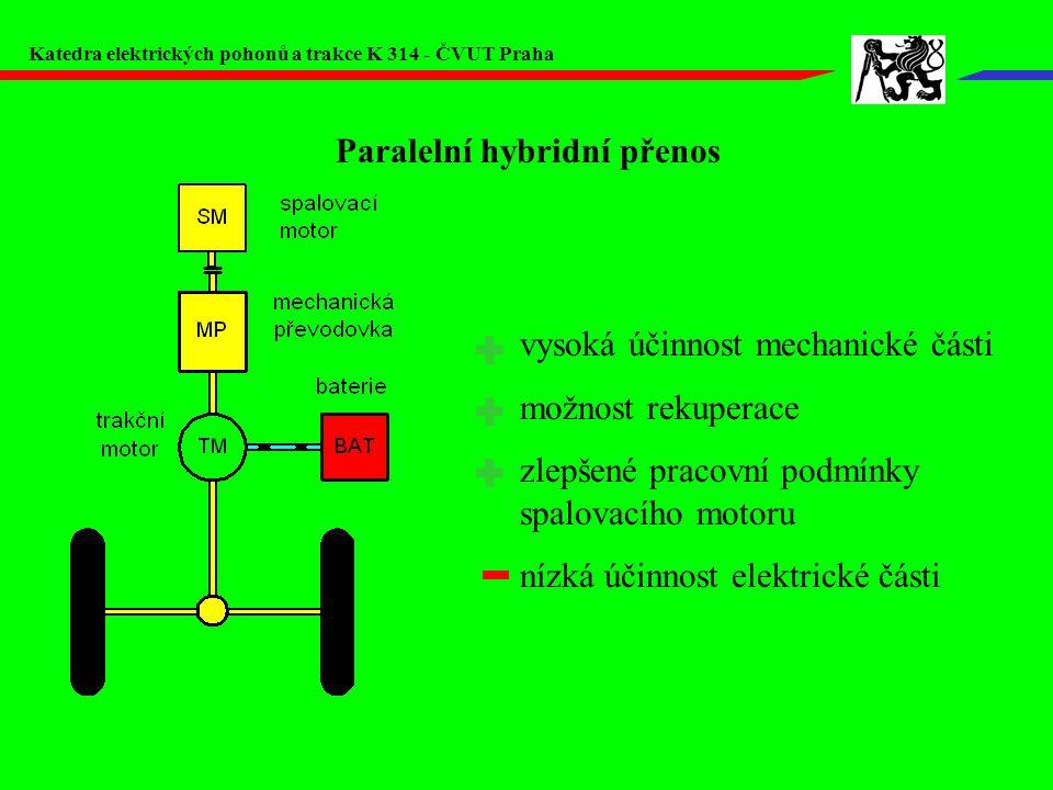 Paralelní hybridní přenos