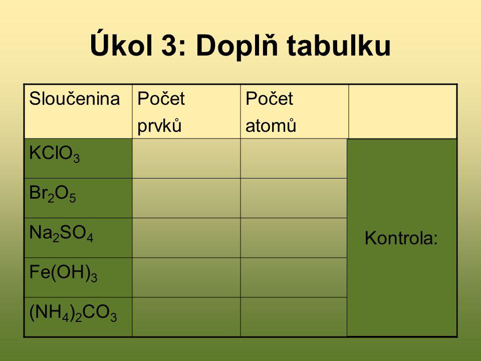Úkol 3: Doplň tabulku Sloučenina Počet prvků atomů KClO3 3, 5 Br2O5