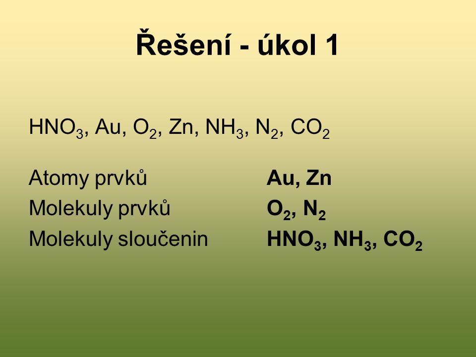 Řešení - úkol 1 HNO3, Au, O2, Zn, NH3, N2, CO2 Atomy prvků Au, Zn