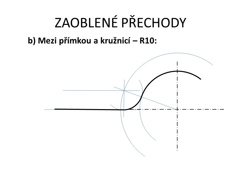 ZAOBLENÉ PŘECHODY b) Mezi přímkou a kružnicí – R10:
