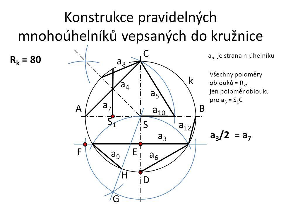 Konstrukce pravidelných mnohoúhelníků vepsaných do kružnice