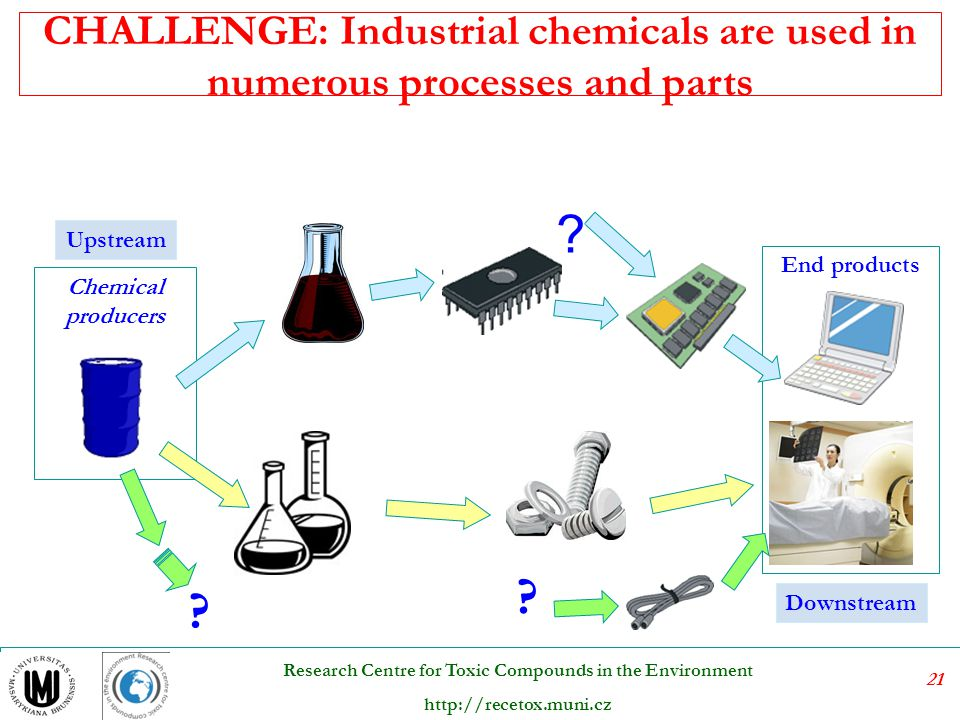 CHALLENGE: Industrial chemicals are used in numerous processes and parts