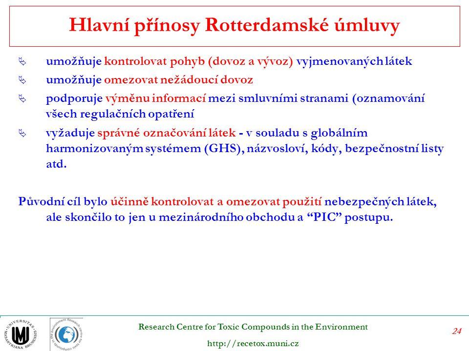 Hlavní přínosy Rotterdamské úmluvy