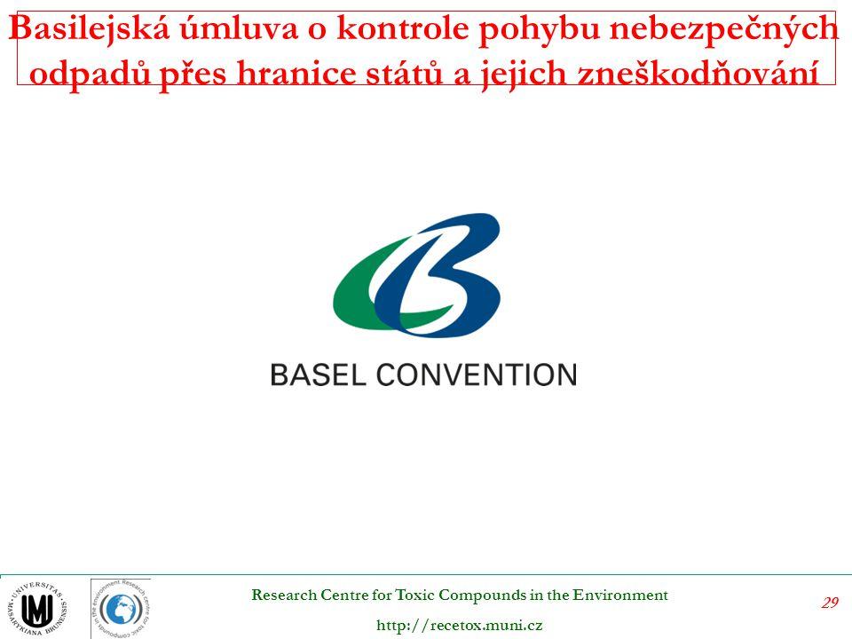 Basilejská úmluva o kontrole pohybu nebezpečných odpadů přes hranice států a jejich zneškodňování