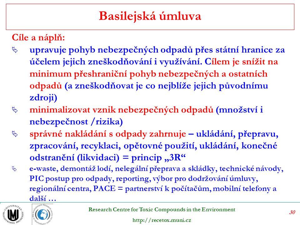 Basilejská úmluva Cíle a náplň: