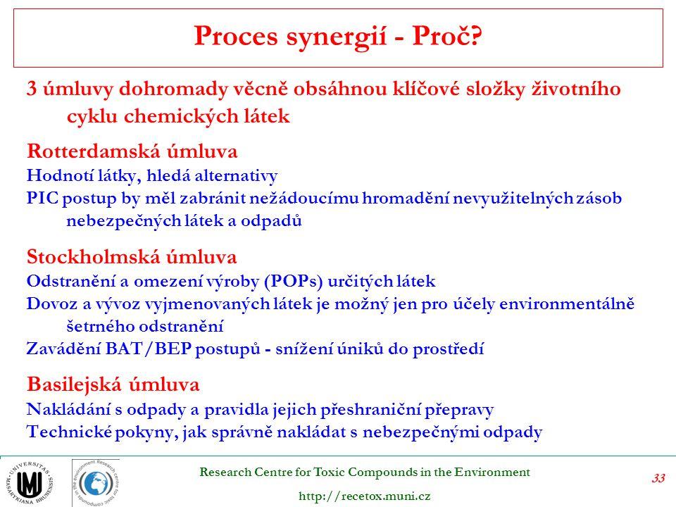 Proces synergií - Proč 3 úmluvy dohromady věcně obsáhnou klíčové složky životního cyklu chemických látek.