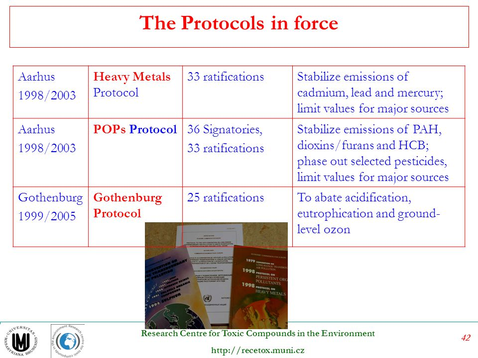 The Protocols in force Aarhus 1998/2003 Heavy Metals Protocol