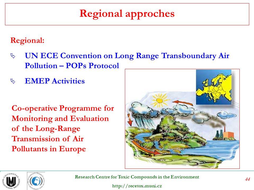 Regional approches Regional: