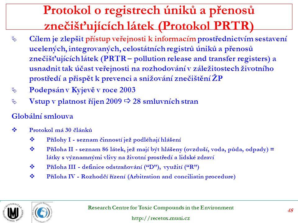 Protokol o registrech úniků a přenosů znečišťujících látek (Protokol PRTR)