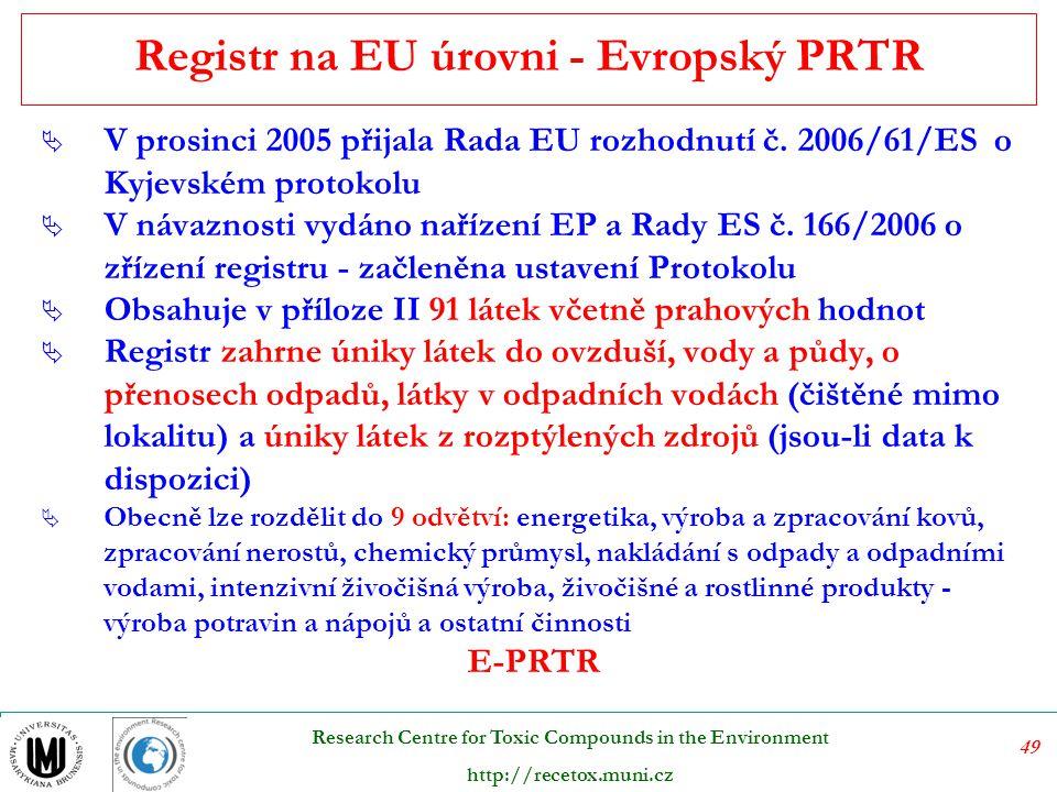 Registr na EU úrovni - Evropský PRTR