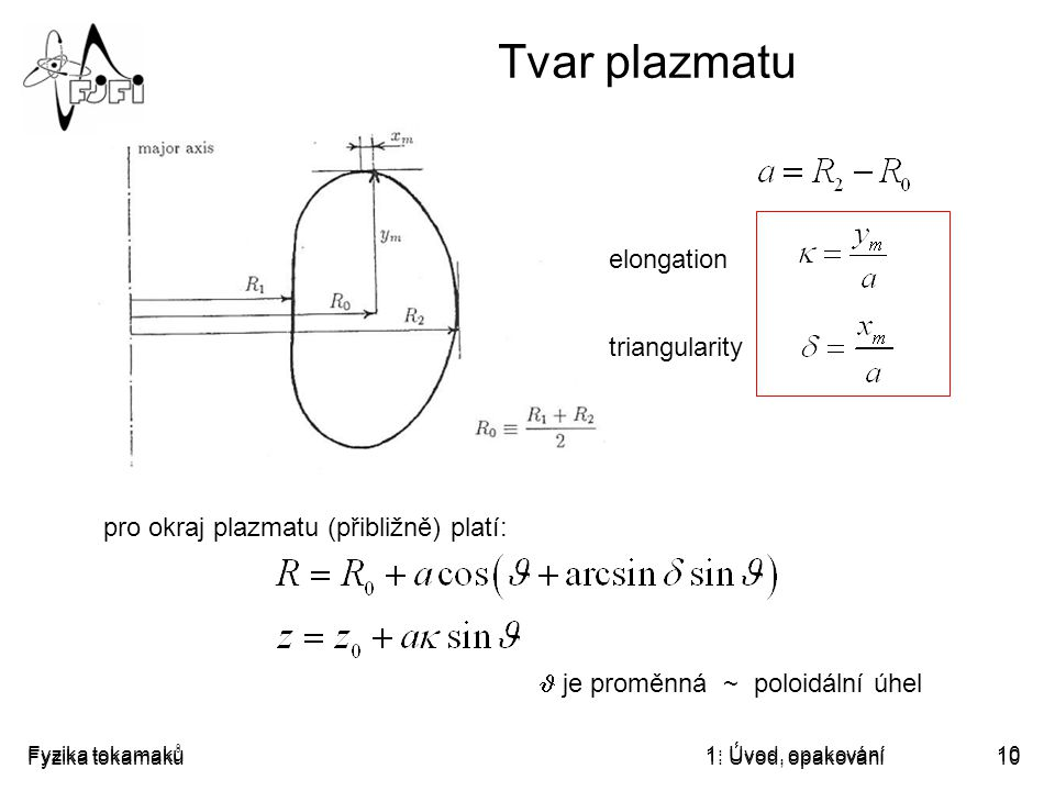 Tvar plazmatu elongation triangularity