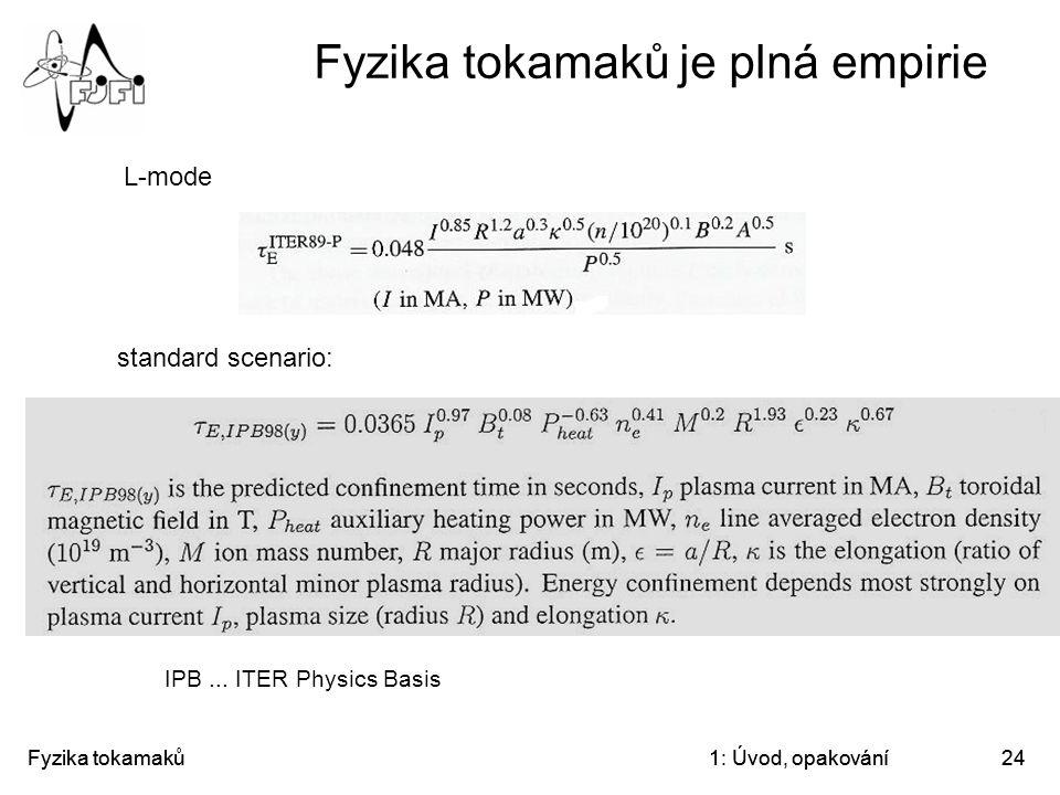 Fyzika tokamaků je plná empirie
