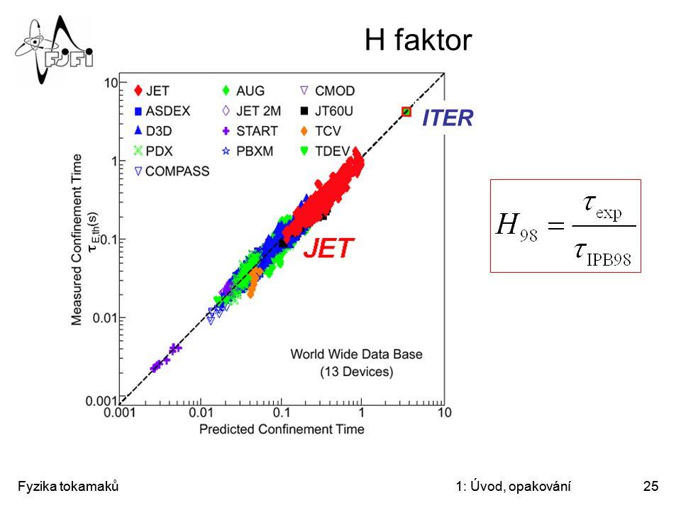 H faktor ITER Fyzika tokamaků Fyzika tokamaků 1: Úvod, opakování
