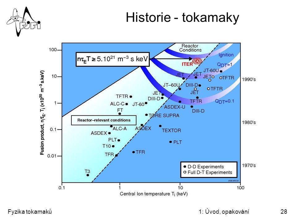 Historie - tokamaky Fyzika tokamaků 1: Úvod, opakování