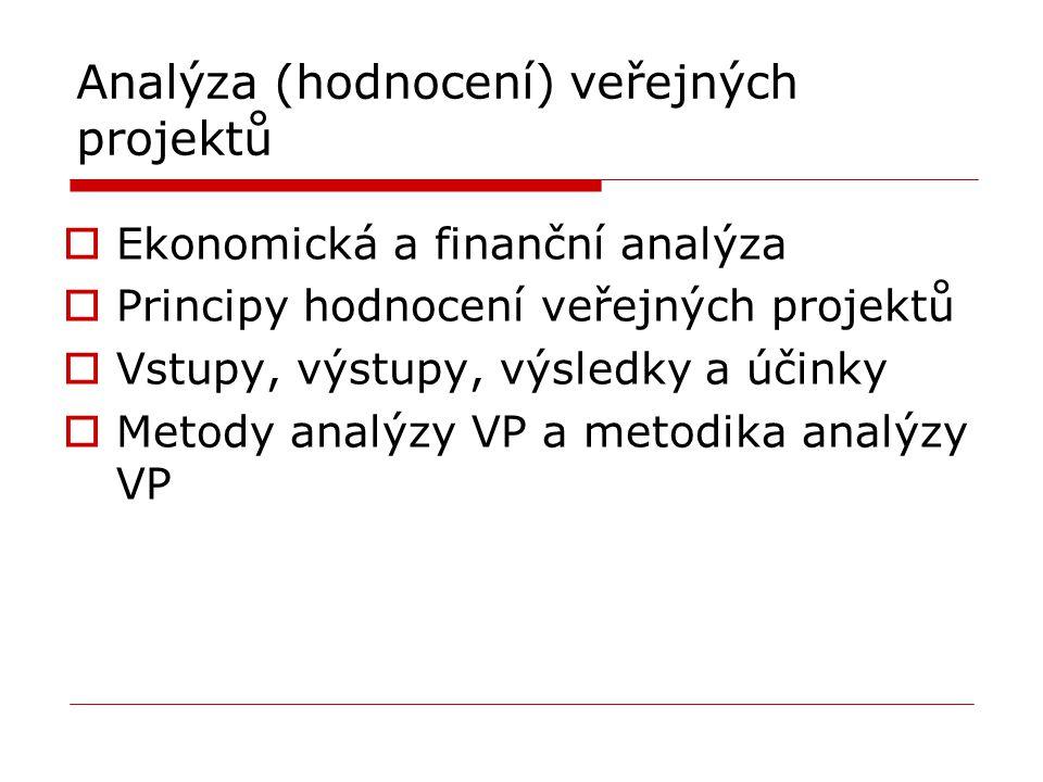 Analýza (hodnocení) veřejných projektů