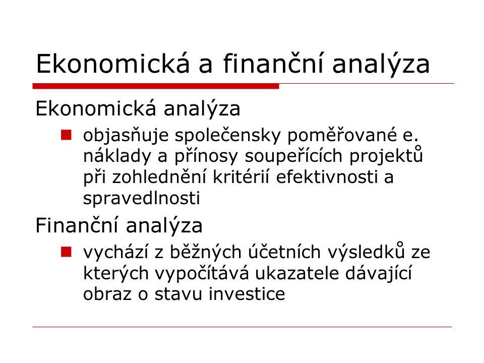 Ekonomická a finanční analýza