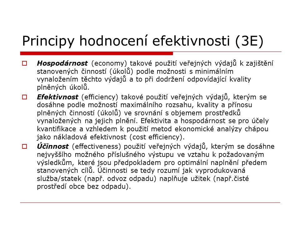Principy hodnocení efektivnosti (3E)