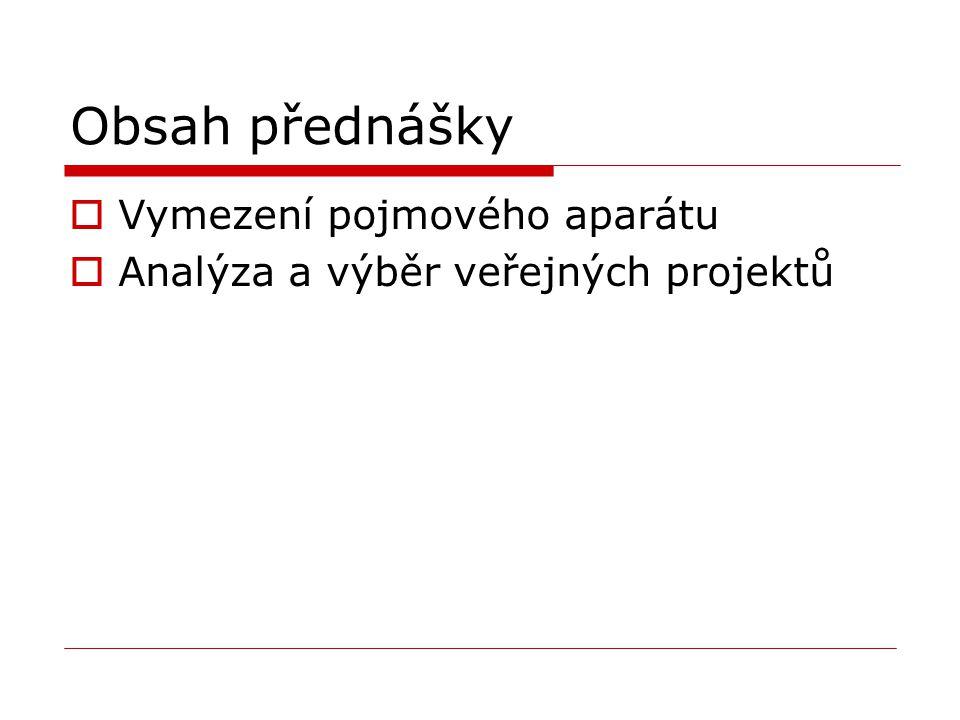 Obsah přednášky Vymezení pojmového aparátu