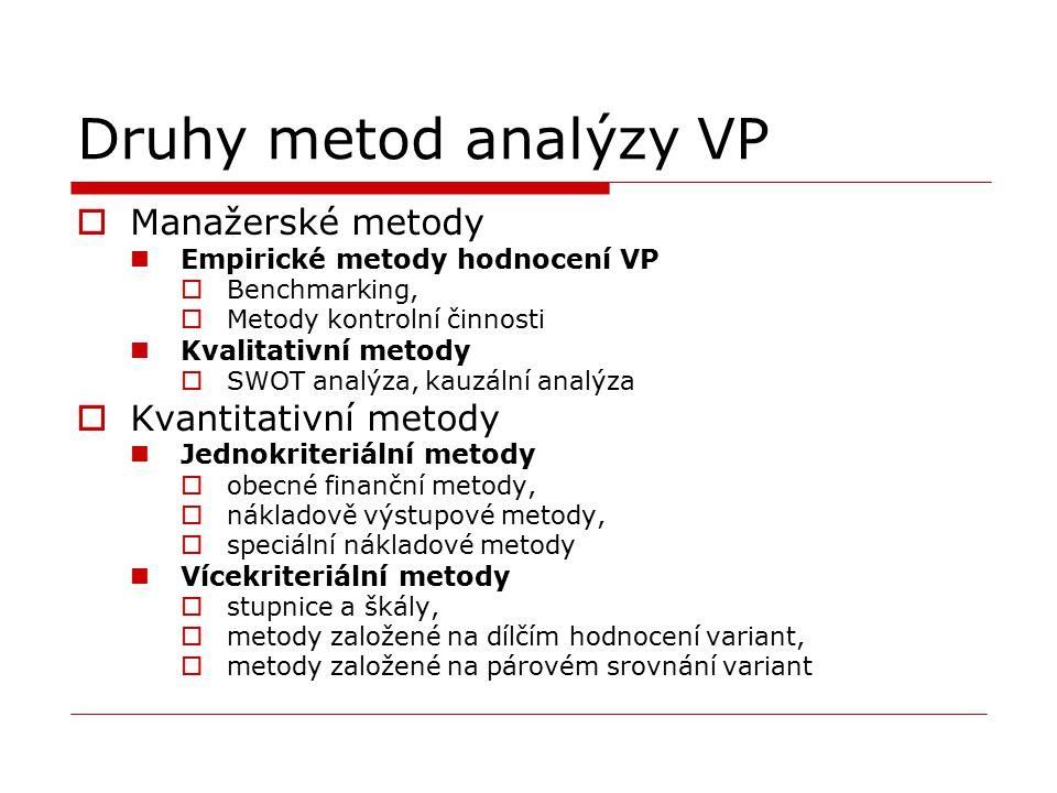 Druhy metod analýzy VP Manažerské metody Kvantitativní metody