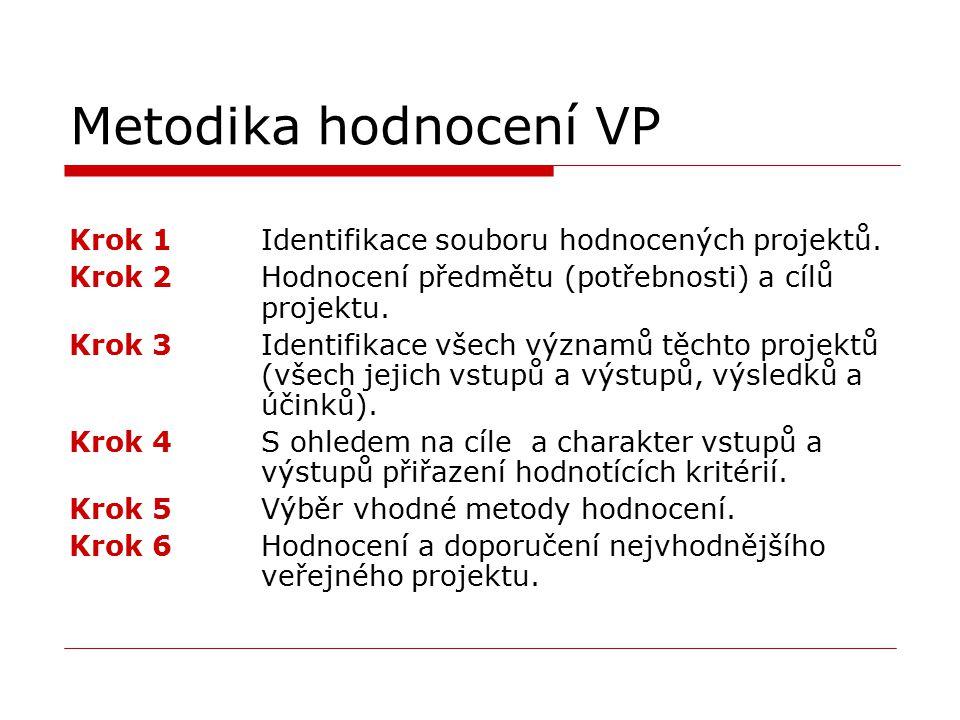 Metodika hodnocení VP Krok 1 Identifikace souboru hodnocených projektů. Krok 2 Hodnocení předmětu (potřebnosti) a cílů projektu.