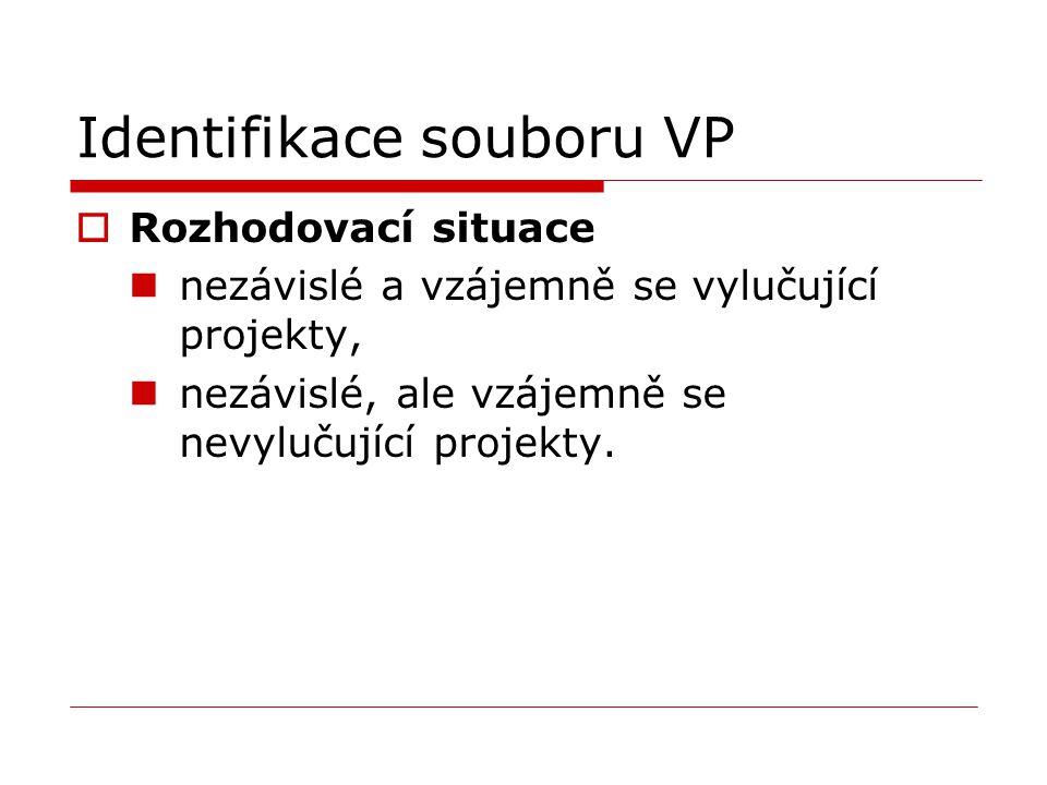 Identifikace souboru VP