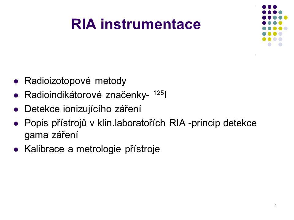 RIA instrumentace Radioizotopové metody