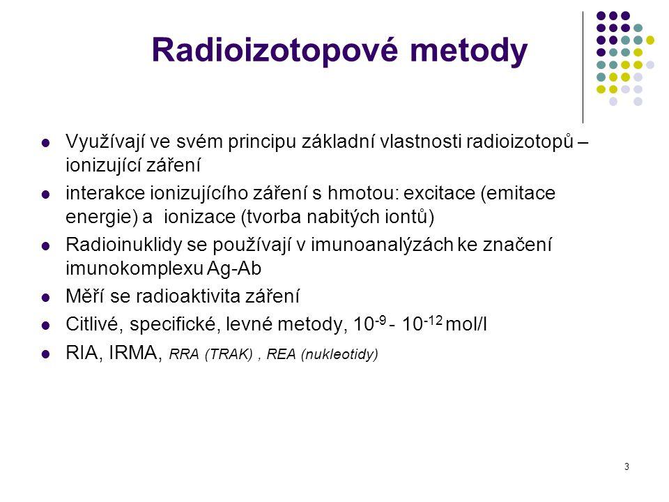 Radioizotopové metody