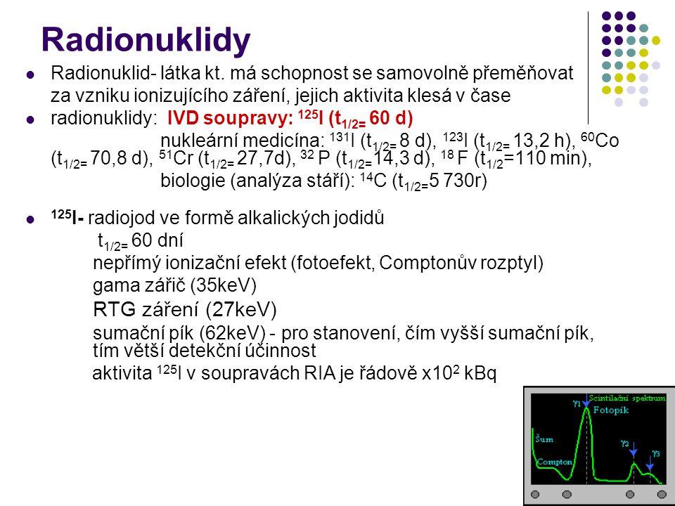 Radionuklidy RTG záření (27keV)