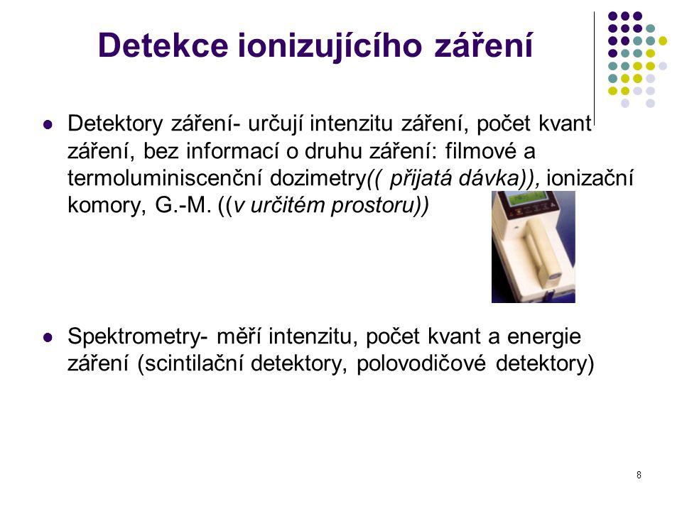 Detekce ionizujícího záření
