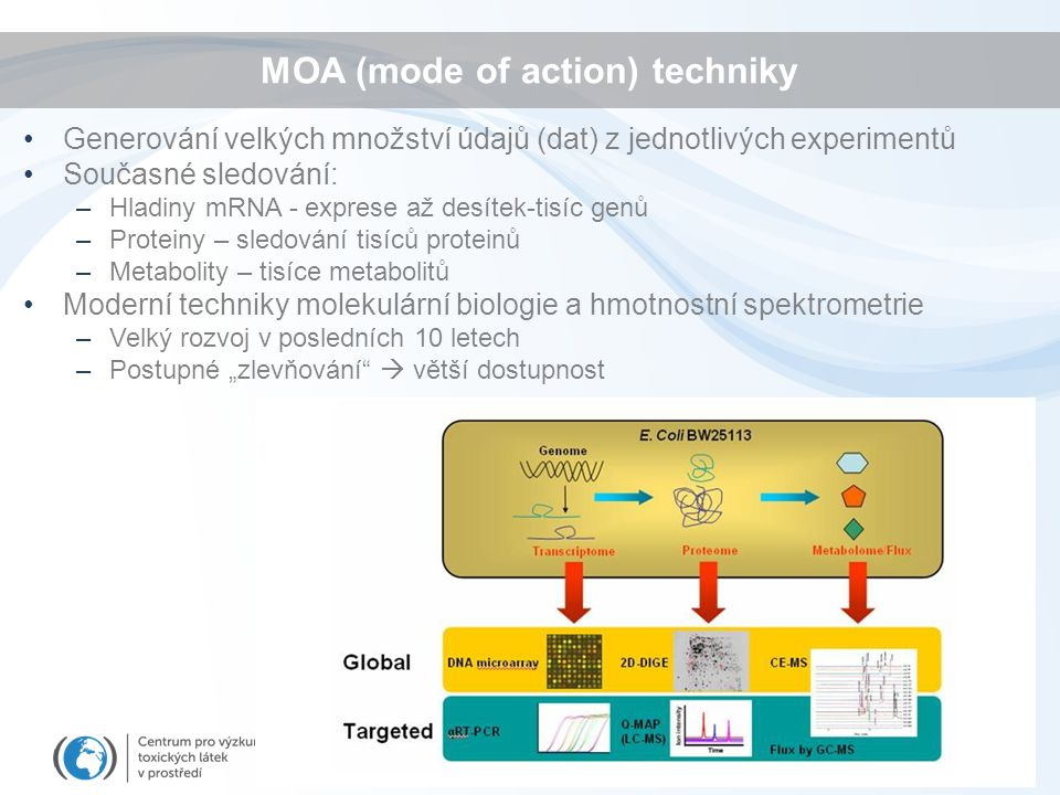 MOA (mode of action) techniky
