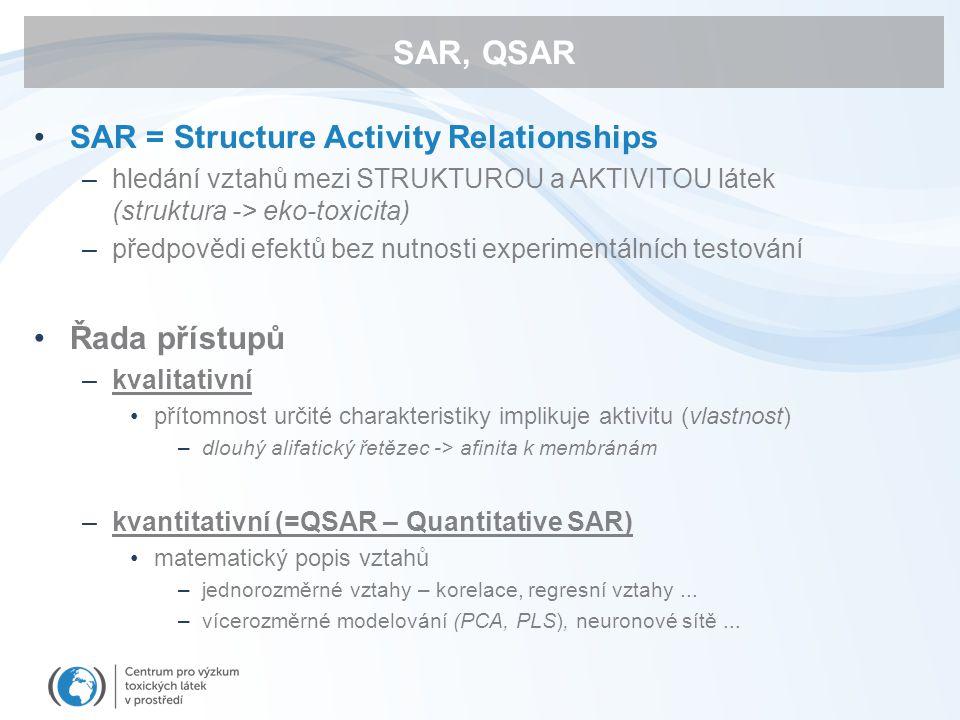 SAR, QSAR SAR = Structure Activity Relationships Řada přístupů