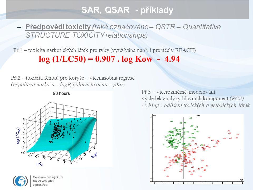 SAR, QSAR - příklady Předpovědi toxicity (také označováno – QSTR – Quantitative STRUCTURE-TOXICITY relationships)