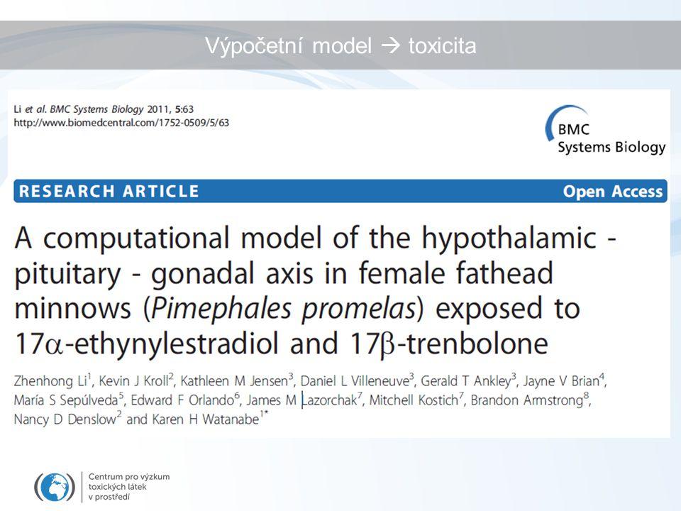 Výpočetní model  toxicita