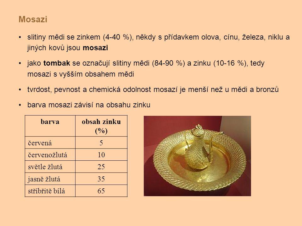 Mosazi slitiny mědi se zinkem (4-40 %), někdy s přídavkem olova, cínu, železa, niklu a jiných kovů jsou mosazi.