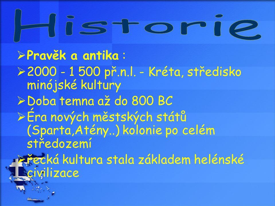 Historie Pravěk a antika :