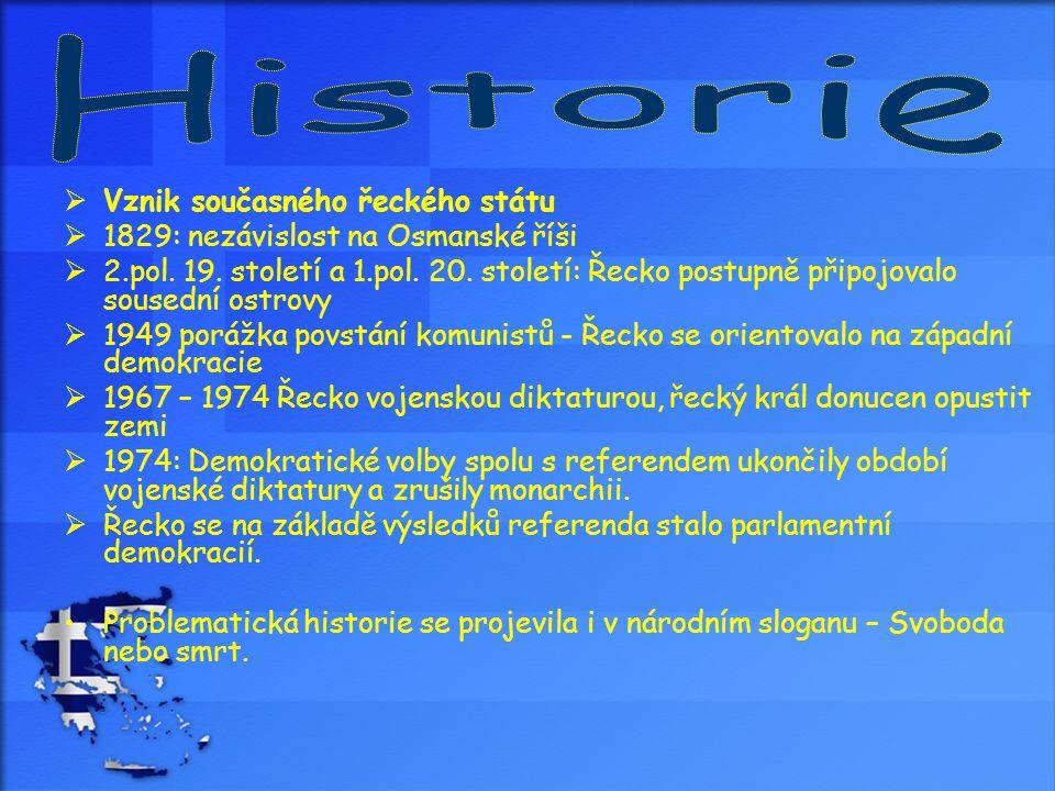 Historie Vznik současného řeckého státu