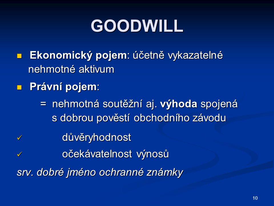GOODWILL Ekonomický pojem: účetně vykazatelné nehmotné aktivum