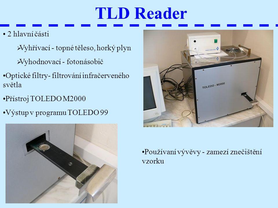 TLD Reader 2 hlavní části Vyhřívací - topné těleso, horký plyn